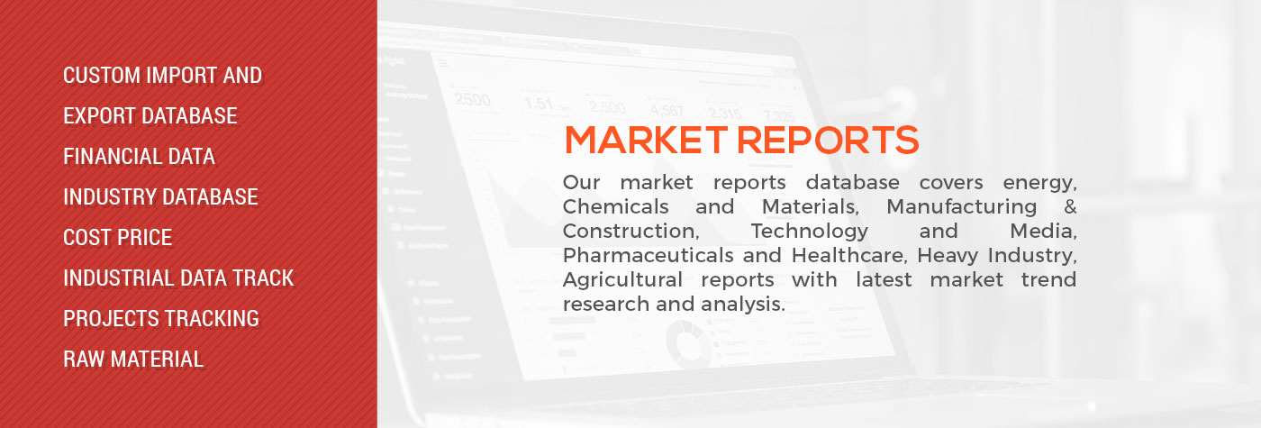 MarketDesk.org Market Reports